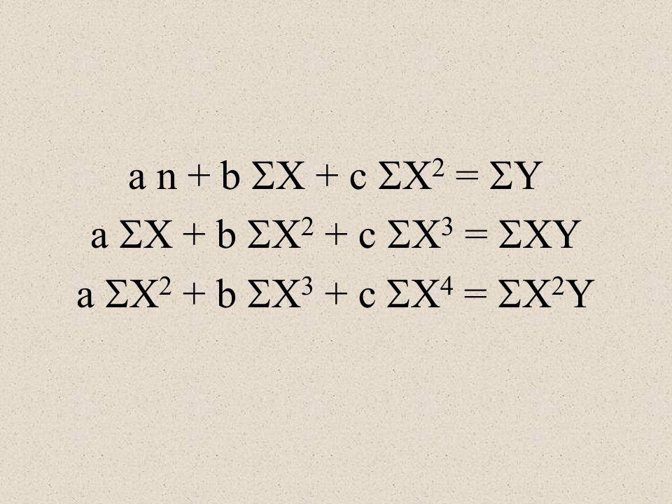 a n + b  X + c  X 2 =  Y a  X + b  X 2 + c  X 3 =  XY a  X 2 + b  X 3 + c  X 4 =  X 2 Y