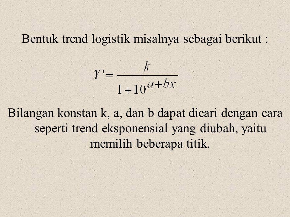 Bentuk trend logistik misalnya sebagai berikut : Bilangan konstan k, a, dan b dapat dicari dengan cara seperti trend eksponensial yang diubah, yaitu m
