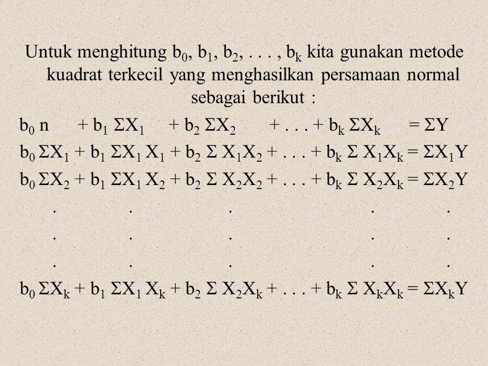 Untuk menghitung b 0, b 1, b 2,..., b k kita gunakan metode kuadrat terkecil yang menghasilkan persamaan normal sebagai berikut : b 0 n + b 1  X 1 +