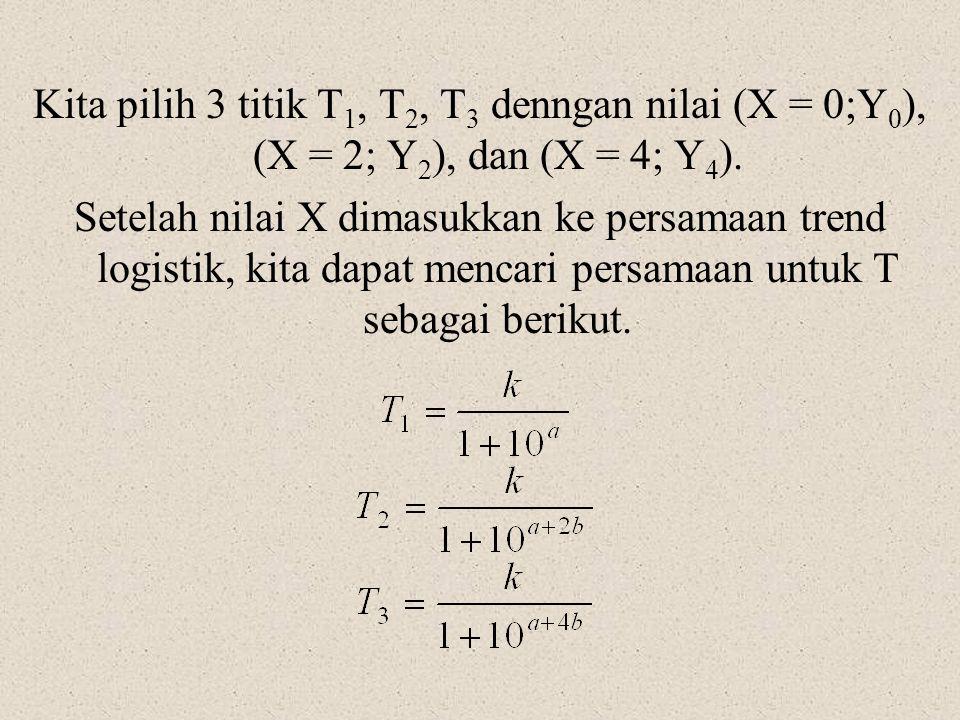 Kita pilih 3 titik T 1, T 2, T 3 denngan nilai (X = 0;Y 0 ), (X = 2; Y 2 ), dan (X = 4; Y 4 ). Setelah nilai X dimasukkan ke persamaan trend logistik,