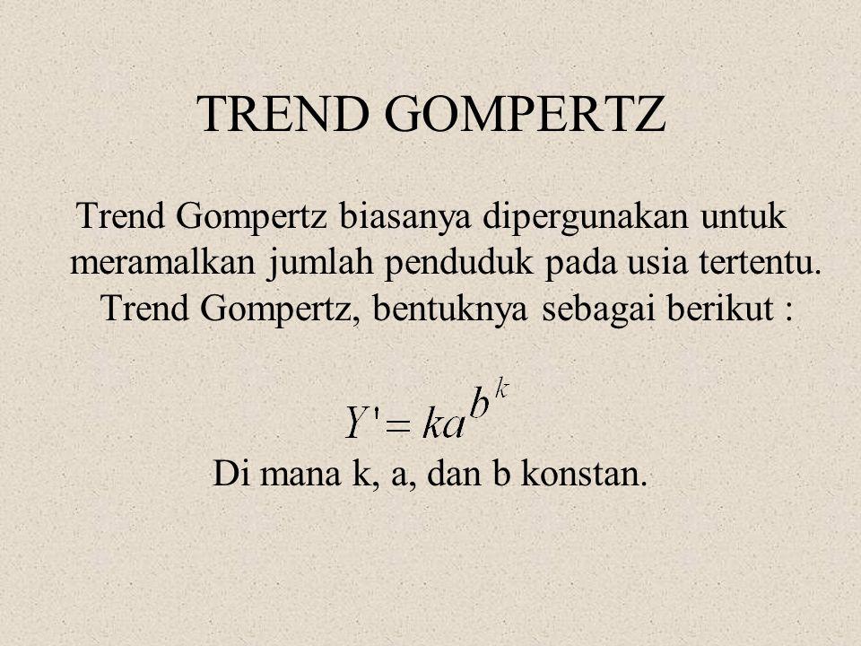TREND GOMPERTZ Trend Gompertz biasanya dipergunakan untuk meramalkan jumlah penduduk pada usia tertentu. Trend Gompertz, bentuknya sebagai berikut : D
