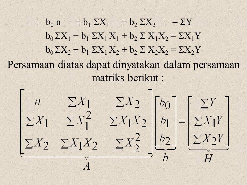 b 0 n + b 1  X 1 + b 2  X 2 =  Y b 0  X 1 + b 1  X 1 X 1 + b 2  X 1 X 2 =  X 1 Y b 0  X 2 + b 1  X 1 X 2 + b 2  X 2 X 2 =  X 2 Y Persamaan