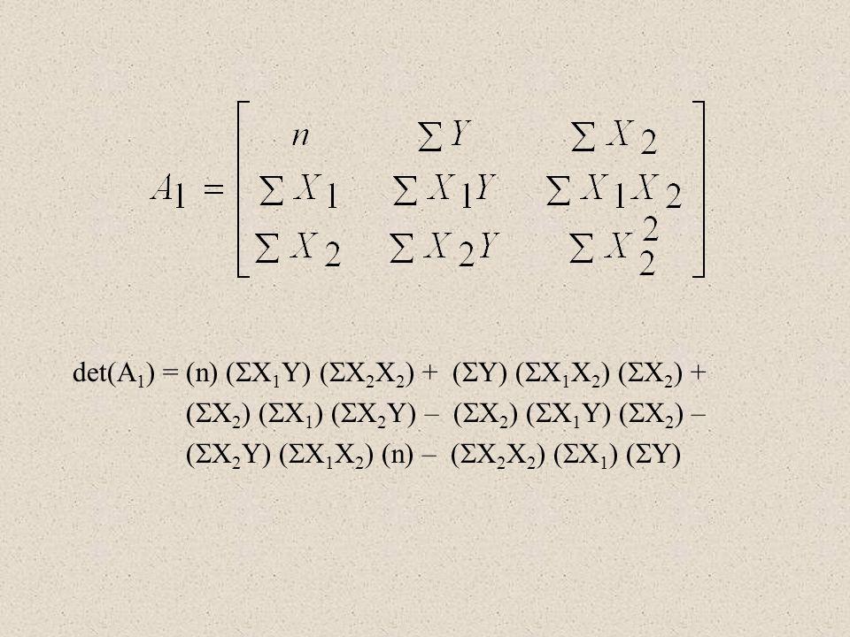 det(A 1 ) = (n) (  X 1 Y) (  X 2 X 2 ) + (  Y) (  X 1 X 2 ) (  X 2 ) + (  X 2 ) (  X 1 ) (  X 2 Y) – (  X 2 ) (  X 1 Y) (  X 2 ) – (  X 2