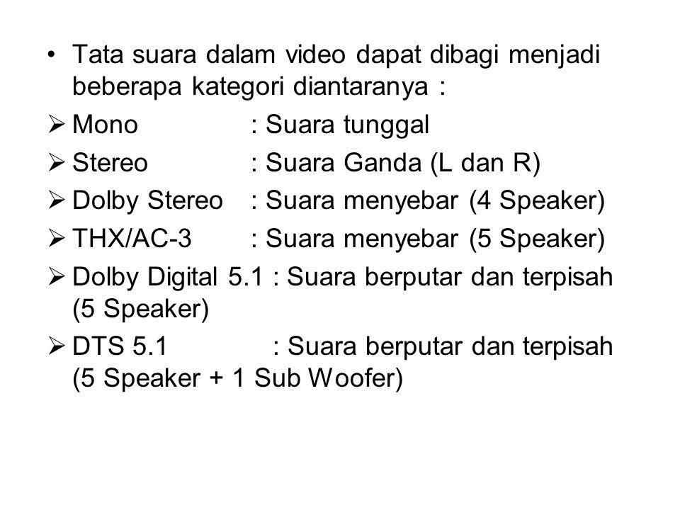 Tata suara dalam video dapat dibagi menjadi beberapa kategori diantaranya :  Mono : Suara tunggal  Stereo: Suara Ganda (L dan R)  Dolby Stereo: Sua