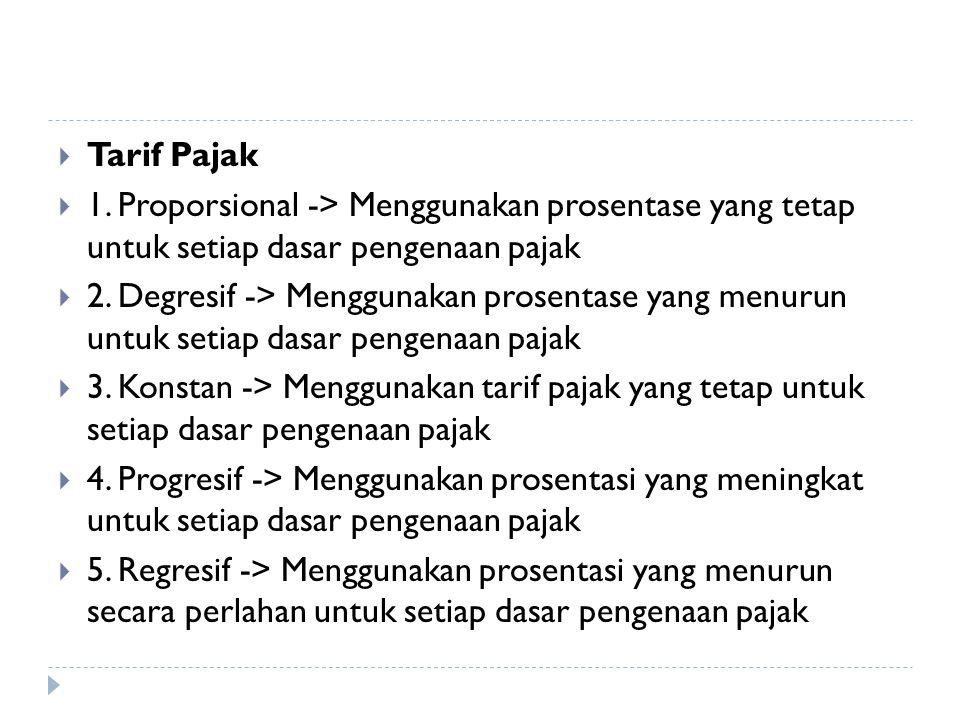  Tarif Pajak  1.