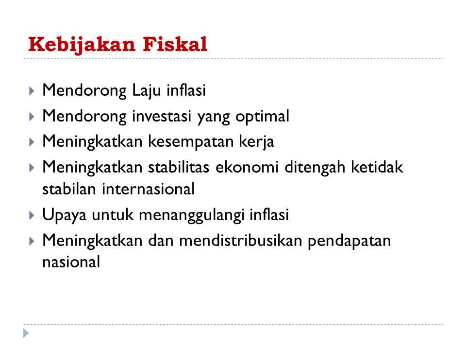 Kebijakan Fiskal  Mendorong Laju inflasi  Mendorong investasi yang optimal  Meningkatkan kesempatan kerja  Meningkatkan stabilitas ekonomi ditengah ketidak stabilan internasional  Upaya untuk menanggulangi inflasi  Meningkatkan dan mendistribusikan pendapatan nasional