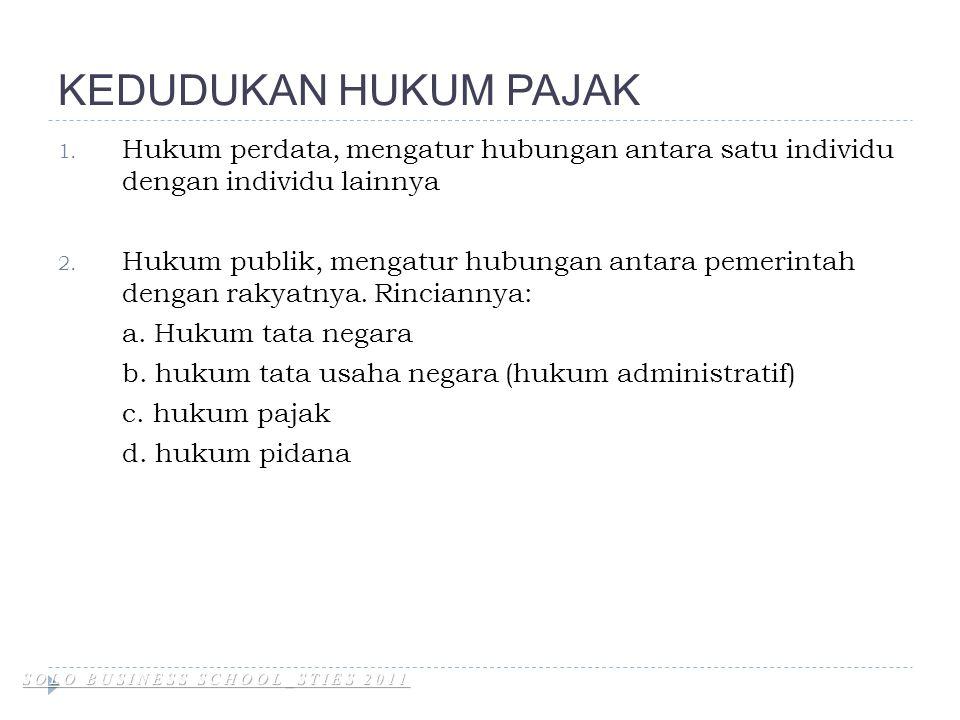 KEDUDUKAN HUKUM PAJAK 1.