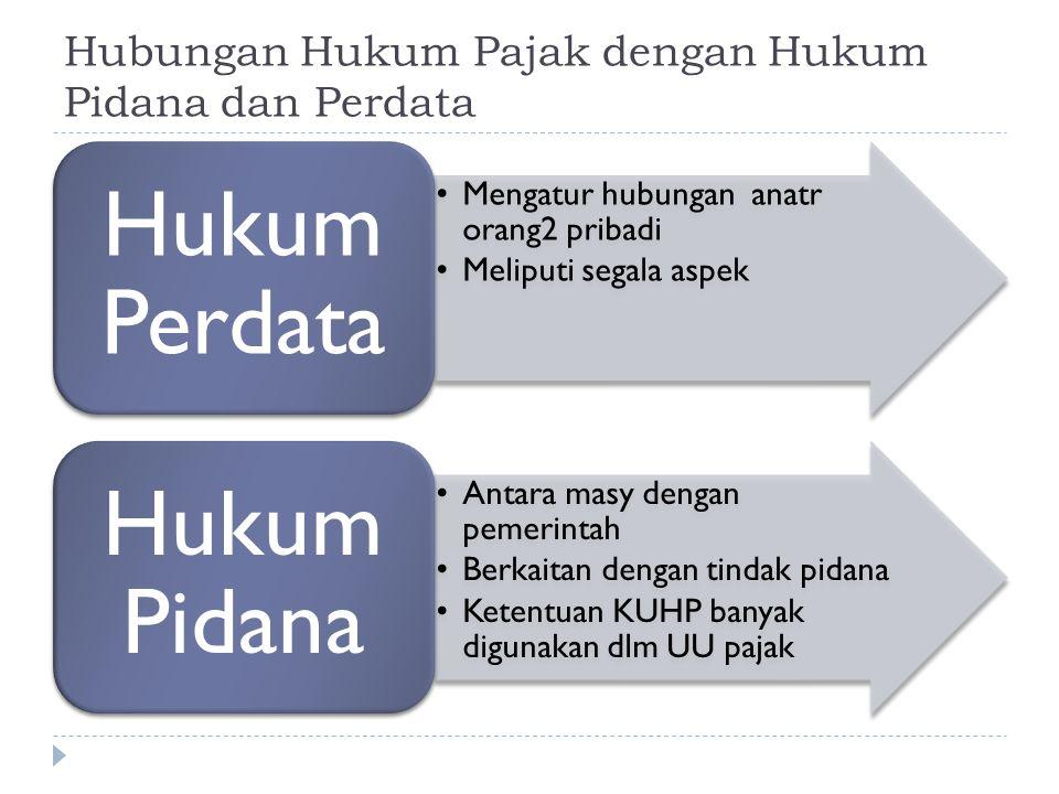 KEDUDUKAN HUKUM PAJAK 1. Hukum perdata, mengatur hubungan antara satu individu dengan individu lainnya 2. Hukum publik, mengatur hubungan antara pemer