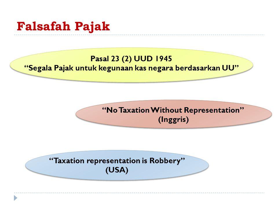 DEFINISI PAJAK 7 UU No 28 tahun 2007: Pajak adalah kontribusi wajib pajak kepada negara yang terutang oleh orang pribadi atau badan yang bersifat mema