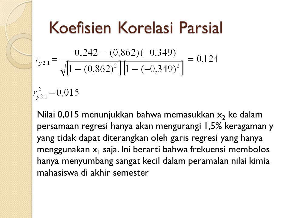Koefisien Korelasi Parsial Nilai 0,015 menunjukkan bahwa memasukkan x 2 ke dalam persamaan regresi hanya akan mengurangi 1,5% keragaman y yang tidak dapat diterangkan oleh garis regresi yang hanya menggunakan x 1 saja.