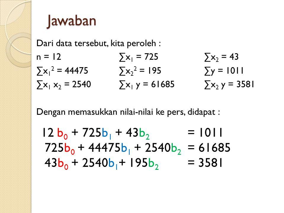 Jawaban Dari data tersebut, kita peroleh : n = 12∑x 1 = 725∑x 2 = 43 ∑x 1 2 = 44475∑x 2 2 = 195 ∑y = 1011 ∑x 1 x 2 = 2540∑x 1 y = 61685 ∑x 2 y = 3581