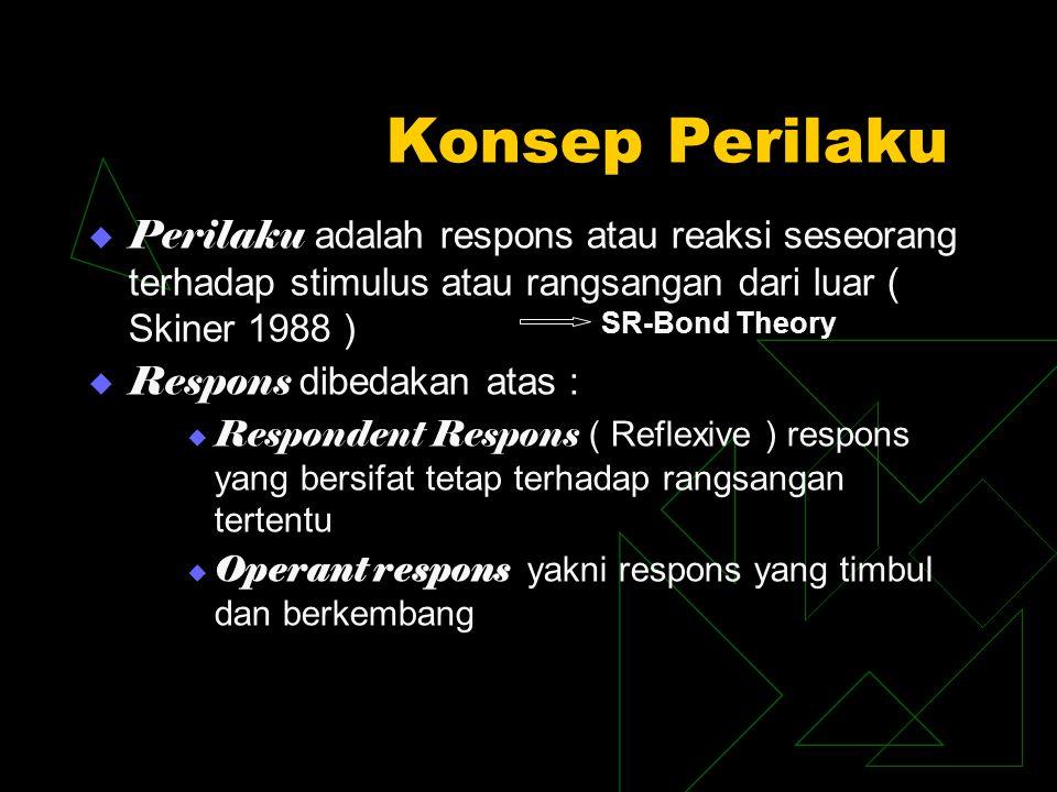 Konsep Perilaku  Perilaku adalah respons atau reaksi seseorang terhadap stimulus atau rangsangan dari luar ( Skiner 1988 )  Respons dibedakan atas :