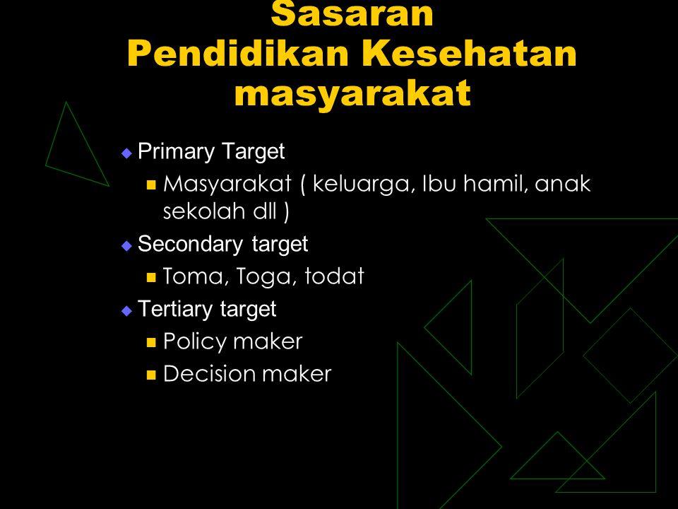 Sasaran Pendidikan Kesehatan masyarakat  Primary Target Masyarakat ( keluarga, Ibu hamil, anak sekolah dll )  Secondary target Toma, Toga, todat  T