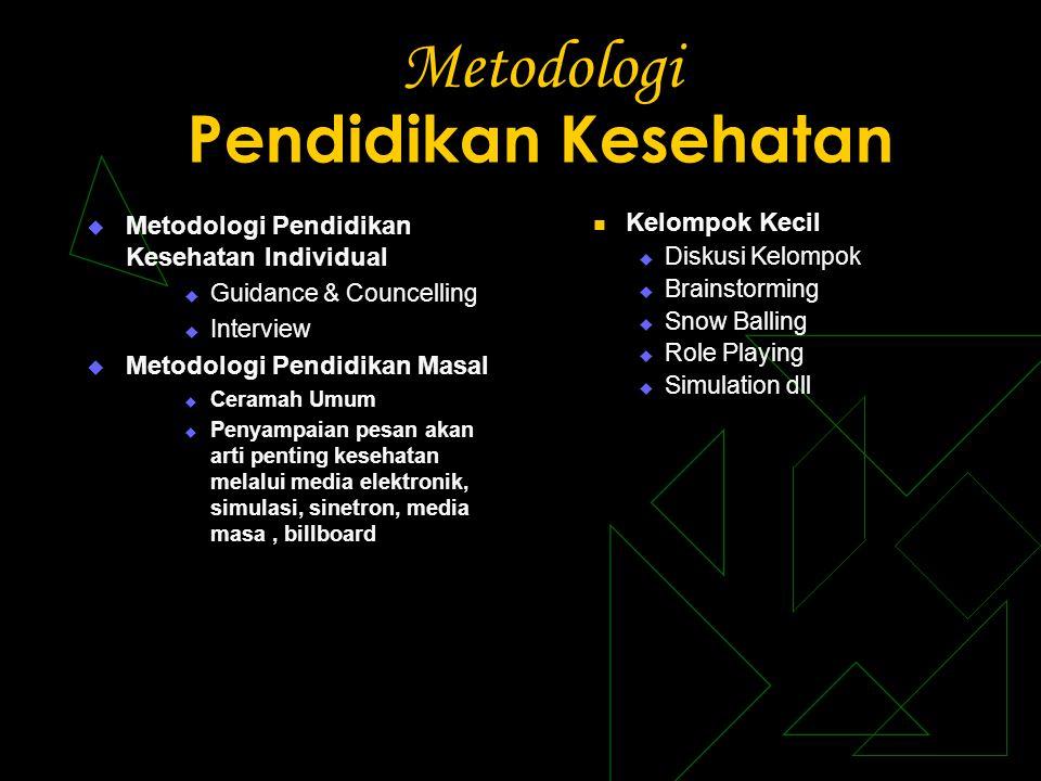 Metodologi Pendidikan Kesehatan  Metodologi Pendidikan Kesehatan Individual  Guidance & Councelling  Interview  Metodologi Pendidikan Masal  Cera