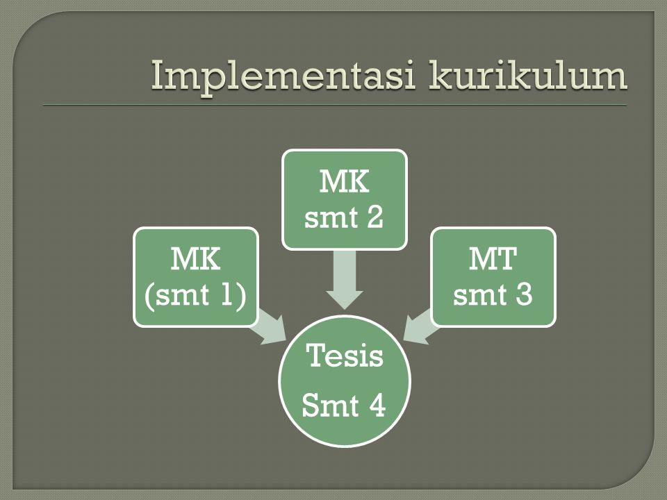 Tesis Smt 4 MK (smt 1) MK smt 2 MT smt 3