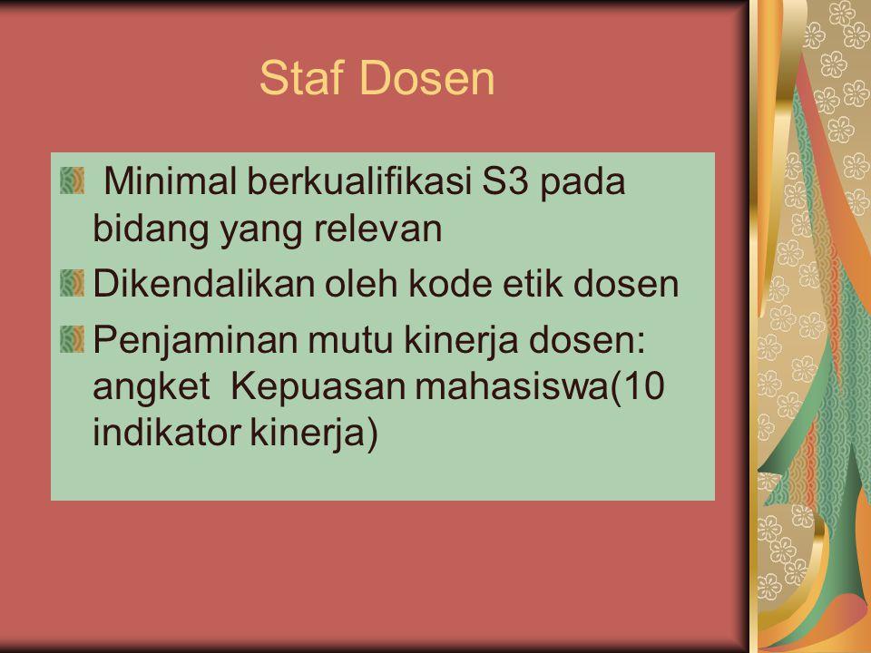 Staf Dosen Minimal berkualifikasi S3 pada bidang yang relevan Dikendalikan oleh kode etik dosen Penjaminan mutu kinerja dosen: angket Kepuasan mahasis