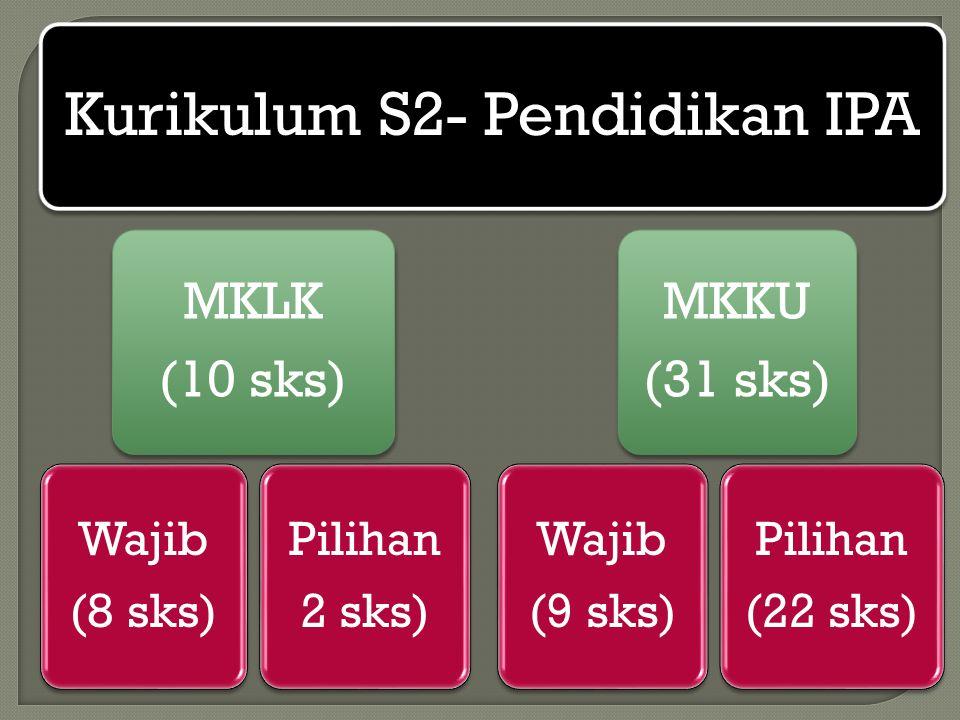Kurikulum S2- Pendidikan IPA MKLK (10 sks) Wajib (8 sks) Pilihan 2 sks) MKKU (31 sks) Wajib (9 sks) Pilihan (22 sks)