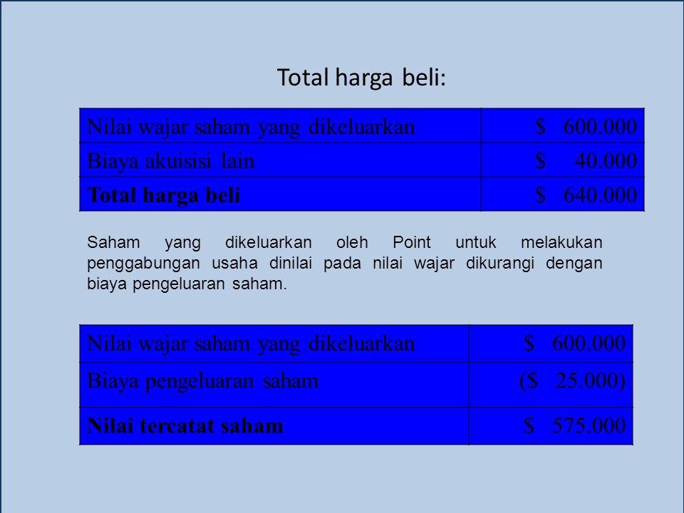 Total harga beli: Saham yang dikeluarkan oleh Point untuk melakukan penggabungan usaha dinilai pada nilai wajar dikurangi dengan biaya pengeluaran saham.