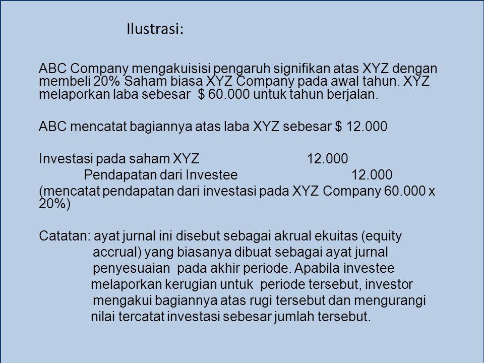 Ilustrasi: ABC Company mengakuisisi pengaruh signifikan atas XYZ dengan membeli 20% Saham biasa XYZ Company pada awal tahun.
