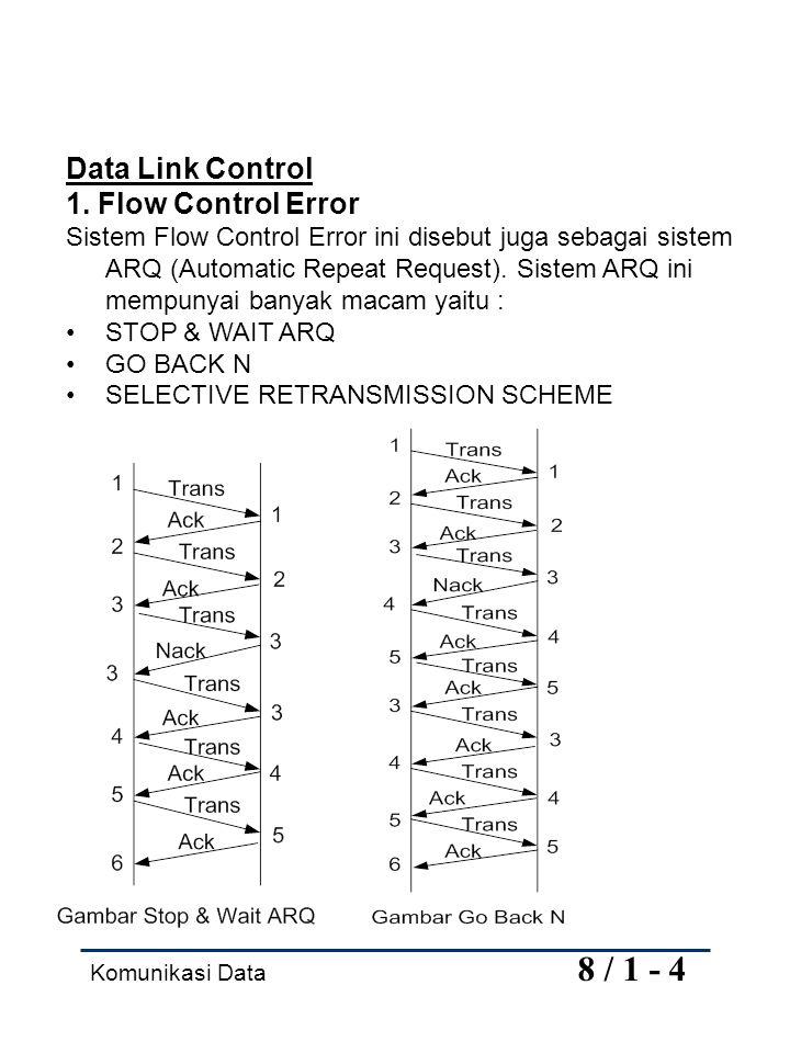 Komunikasi Data 8 / 1 - 4 Data Link Control 1. Flow Control Error Sistem Flow Control Error ini disebut juga sebagai sistem ARQ (Automatic Repeat Requ