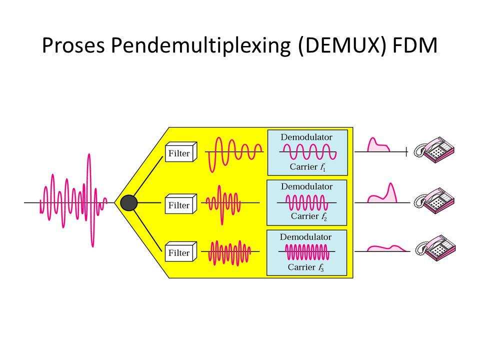 Proses Pendemultiplexing (DEMUX) FDM