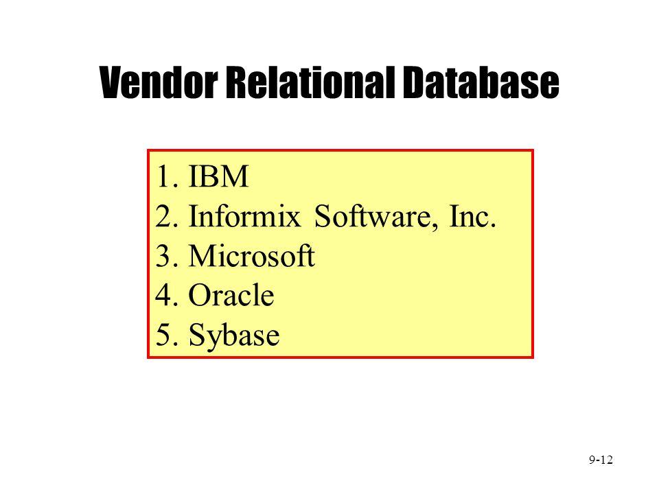 Vendor Relational Database 1. IBM 2. Informix Software, Inc. 3. Microsoft 4. Oracle 5. Sybase 9-12