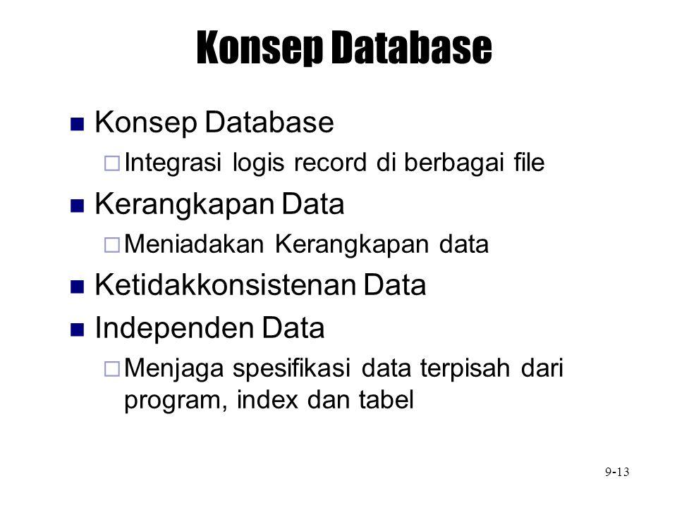 Konsep Database  Integrasi logis record di berbagai file Kerangkapan Data  Meniadakan Kerangkapan data Ketidakkonsistenan Data Independen Data  Men