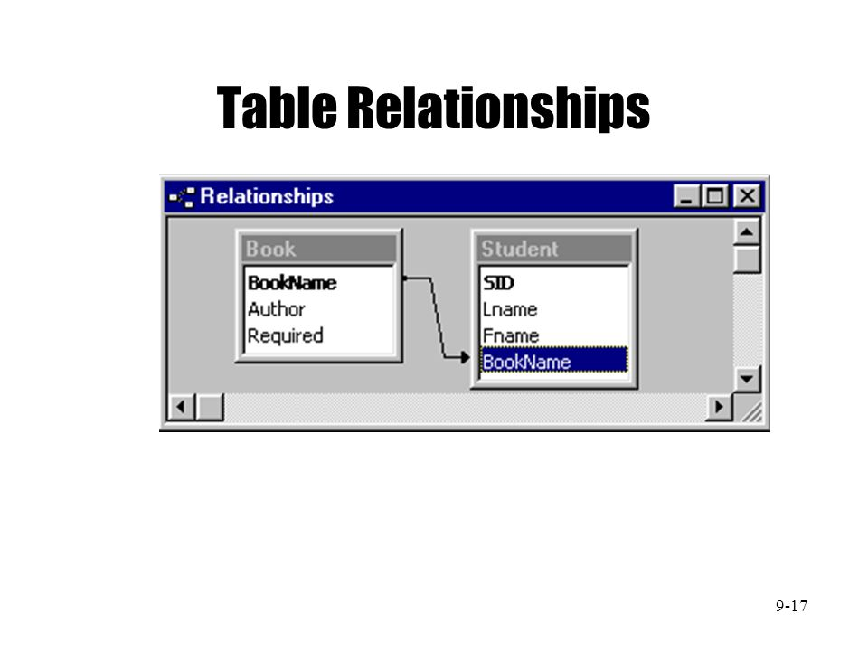 Table Relationships 9-17