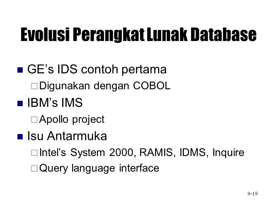 Evolusi Perangkat Lunak Database GE's IDS contoh pertama  Digunakan dengan COBOL IBM's IMS  Apollo project Isu Antarmuka  Intel's System 2000, RAMI