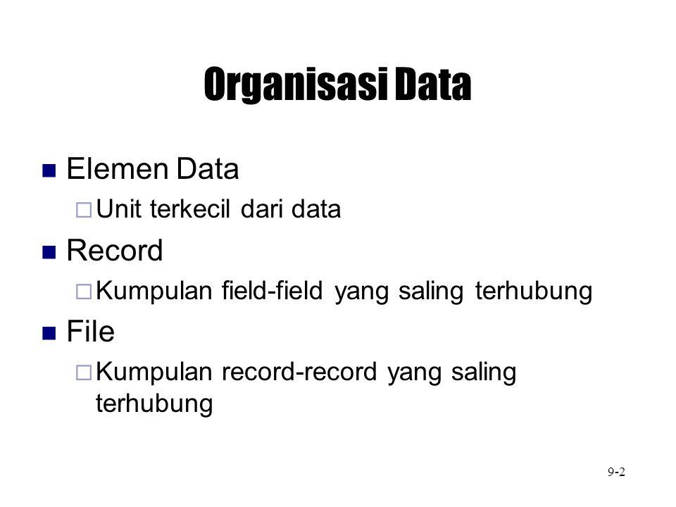 Organisasi Data Elemen Data  Unit terkecil dari data Record  Kumpulan field-field yang saling terhubung File  Kumpulan record-record yang saling te