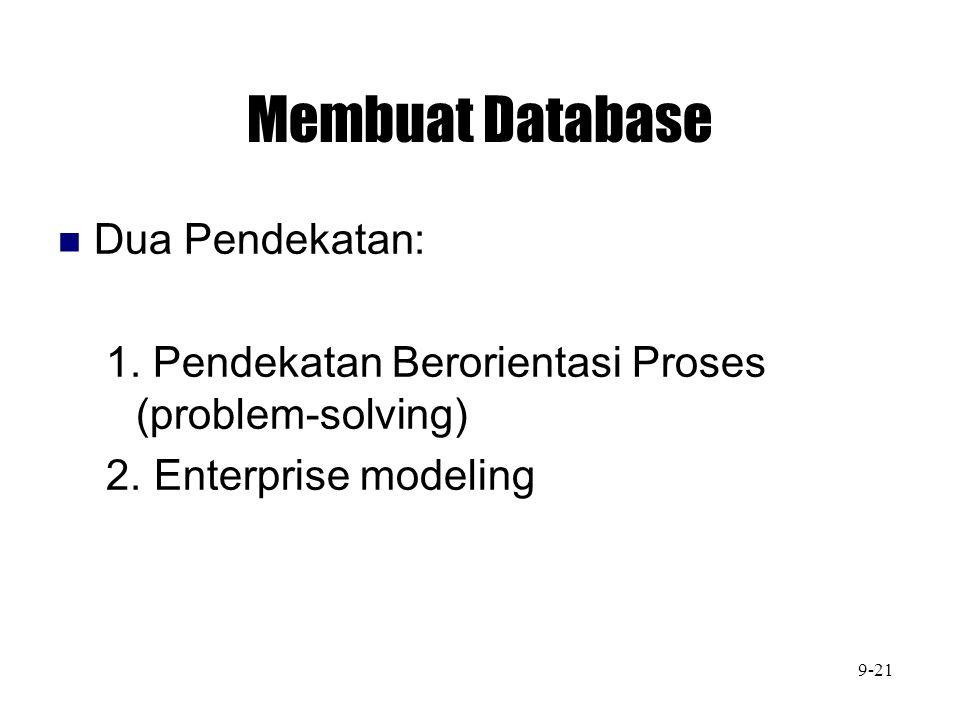 Membuat Database Dua Pendekatan: 1. Pendekatan Berorientasi Proses (problem-solving) 2.Enterprise modeling 9-21