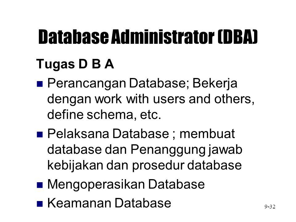 Database Administrator (DBA) Tugas D B A Perancangan Database; Bekerja dengan work with users and others, define schema, etc. Pelaksana Database ; mem