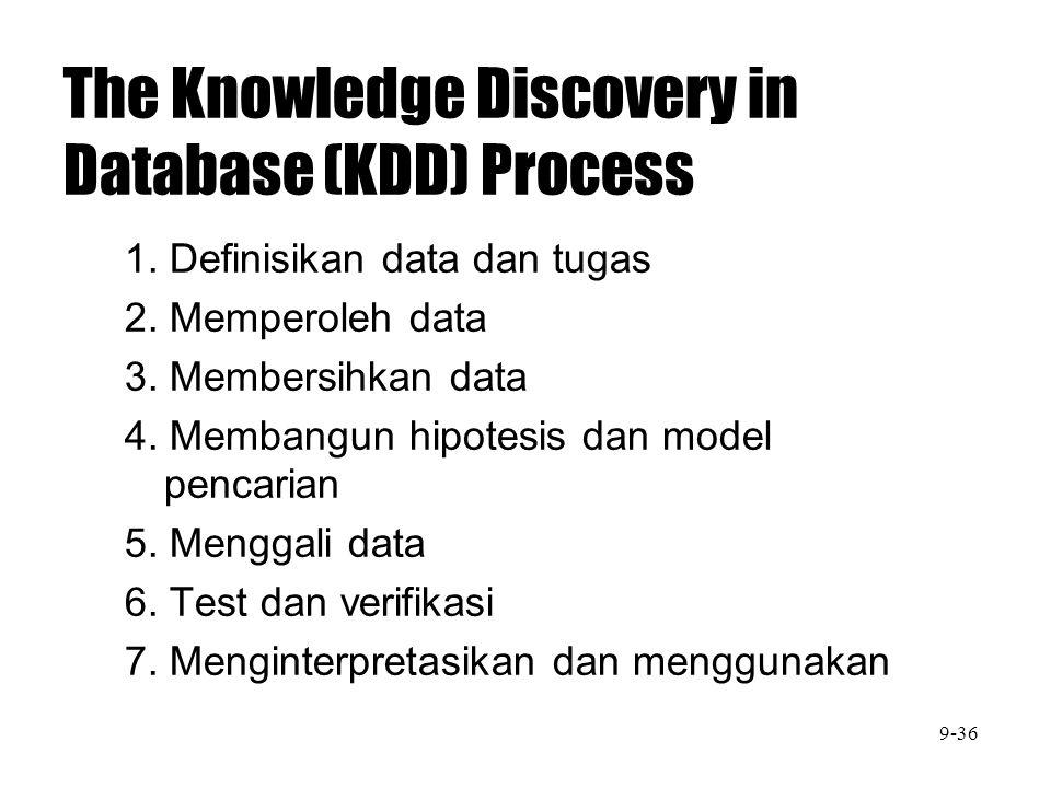 The Knowledge Discovery in Database (KDD) Process 1. Definisikan data dan tugas 2. Memperoleh data 3. Membersihkan data 4. Membangun hipotesis dan mod