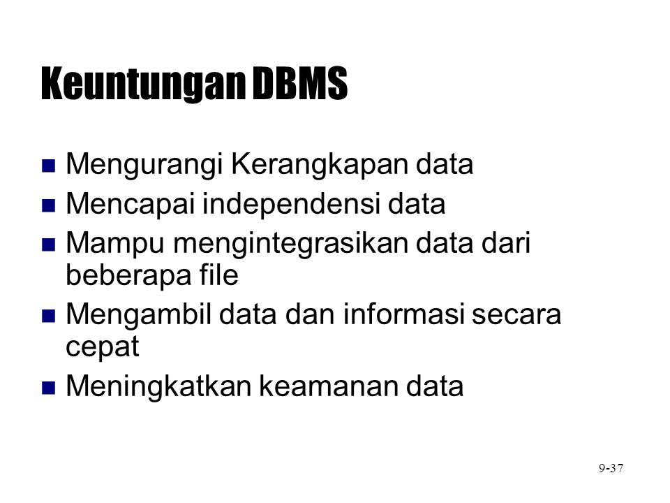 Keuntungan DBMS Mengurangi Kerangkapan data Mencapai independensi data Mampu mengintegrasikan data dari beberapa file Mengambil data dan informasi sec