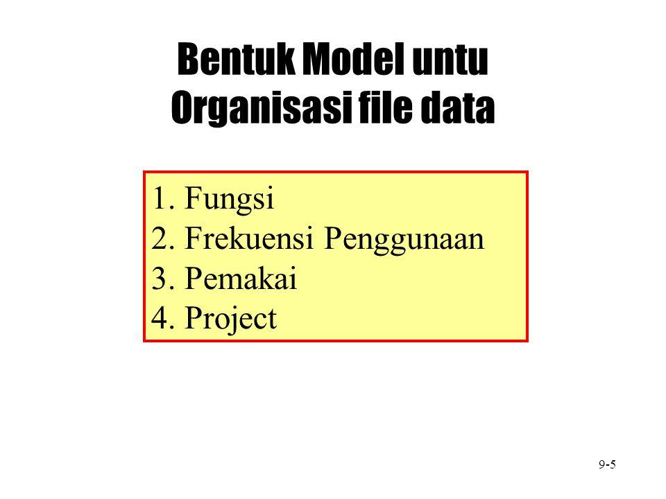 Pokok Dasar Membangun Blok untuk Stuktur Database 1.