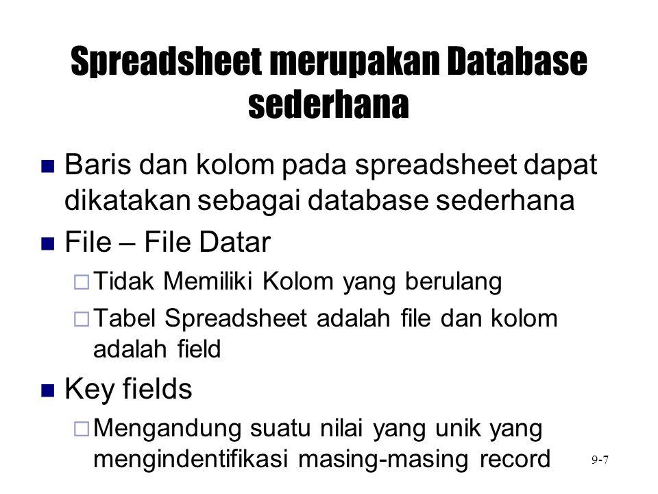 Spreadsheet merupakan Database sederhana Baris dan kolom pada spreadsheet dapat dikatakan sebagai database sederhana File – File Datar  Tidak Memilik