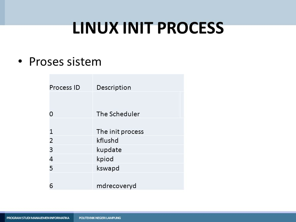 LINUX INIT PROCESS Proses sistem Process IDDescription 0The Scheduler 1The init process 2kflushd 3kupdate 4kpiod 5kswapd 6mdrecoveryd