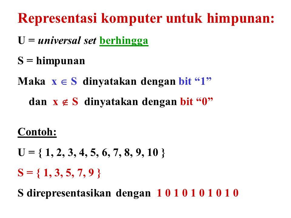 Representasi komputer untuk himpunan: U = universal set berhingga S = himpunan Maka x  S dinyatakan dengan bit 1 dan x  S dinyatakan dengan bit 0 Contoh: U = { 1, 2, 3, 4, 5, 6, 7, 8, 9, 10 } S = { 1, 3, 5, 7, 9 } S direpresentasikan dengan 1 0 1 0 1 0 1 0 1 0