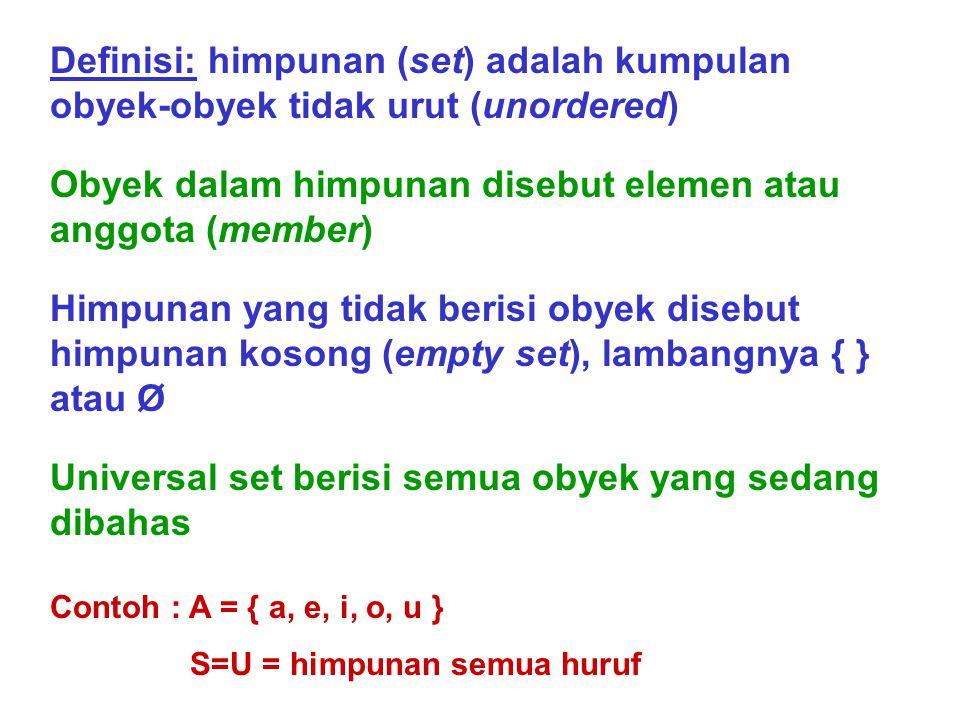 Definisi: himpunan (set) adalah kumpulan obyek-obyek tidak urut (unordered) Obyek dalam himpunan disebut elemen atau anggota (member) Himpunan yang tidak berisi obyek disebut himpunan kosong (empty set), lambangnya { } atau Ø Universal set berisi semua obyek yang sedang dibahas Contoh : A = { a, e, i, o, u } S=U = himpunan semua huruf