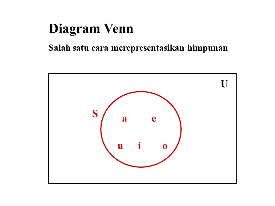 Contoh (example 4): N = { 0, 1, 2, 3, ….