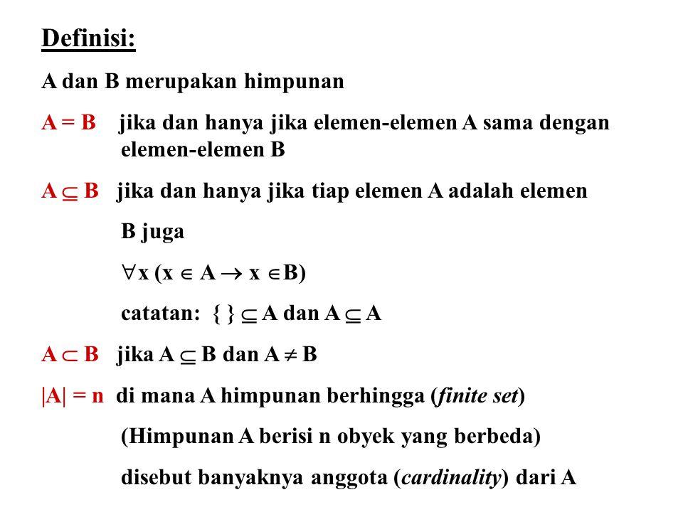 The Power Set: A adalah himpunan berhingga dengan n anggota Maka power set dari A -dinotasikan P(A)- adalah himpunan dari semua subset(himp bagian) dari A dan  P(A)  = 2 n Contoh: A = { a, b, c} P(A) = { { }, {a}, {b}, {c}, {a, b}, {a, c}, {b, c}, {a, b, c} } The Cartesian Product (X): A dan B adalah himpunan, maka A  B = { (a, b)   a  A dan b  B}