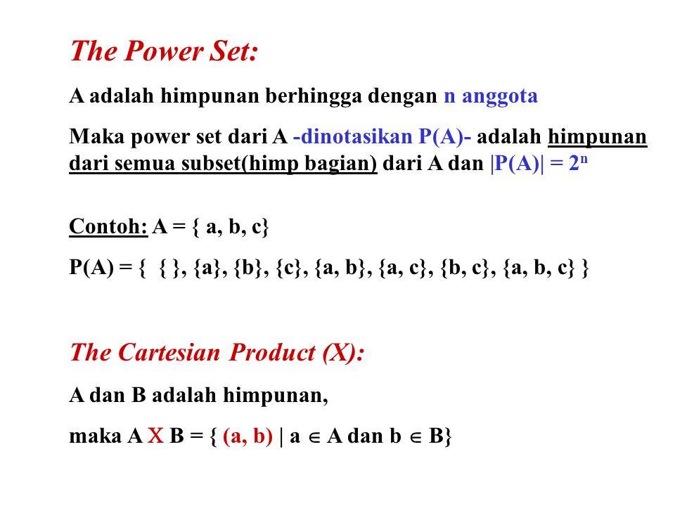 A = {mhs yang suka Matematika} B = {mhs yang suka Fisika}  S  = 50  A =30  B =20  A  B =  S -10= 50-10=40  A  B  =  A  +  B  –  A  B  40 =30+20-  A  B  =50-  A  B  Jadi mereka yang suka kedua pemrograman tersebut ada sebanyak 50-40 = 10 orang