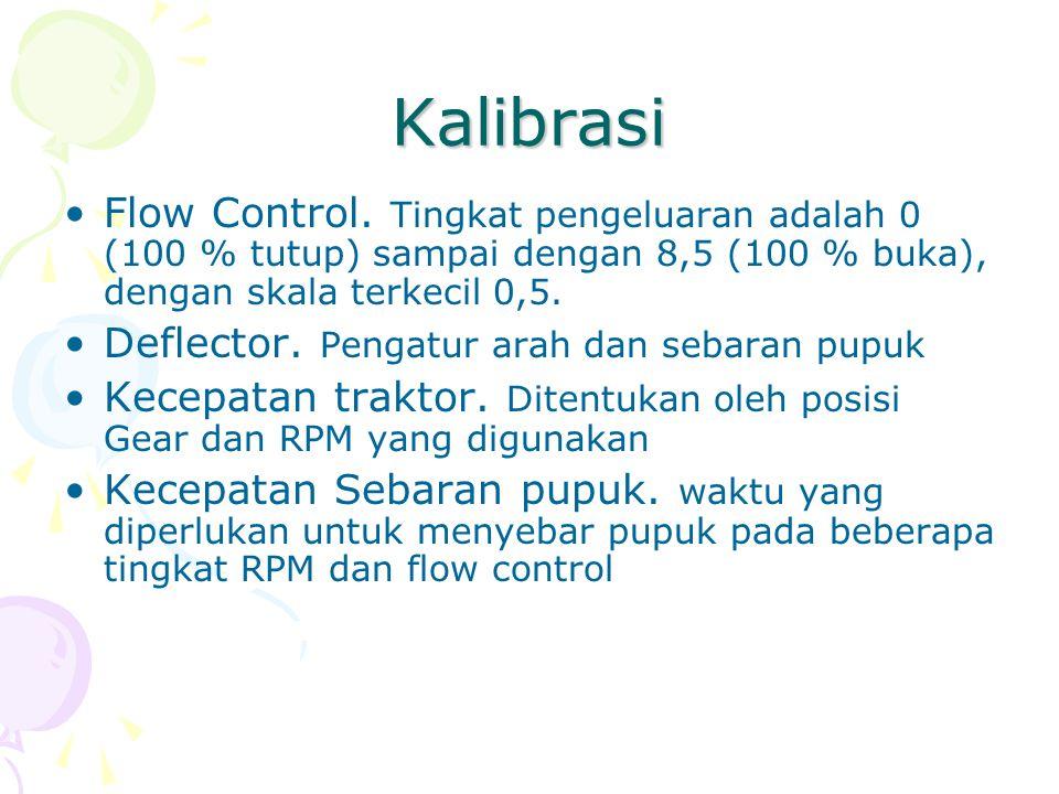 Kalibrasi Flow Control.