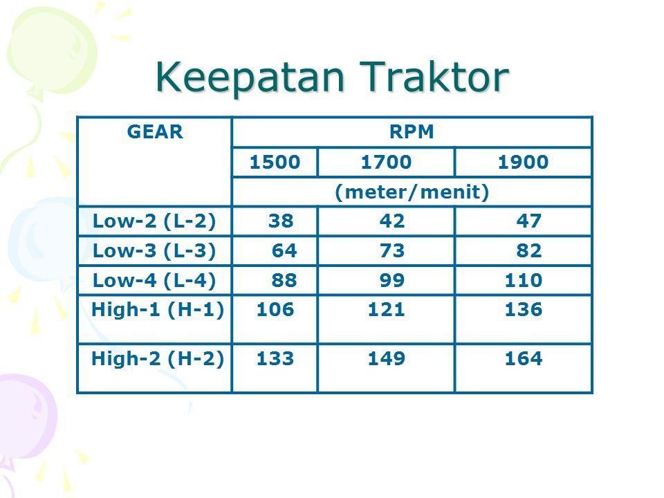 Keepatan Traktor GEARRPM 150017001900 (meter/menit) Low-2 (L-2) 38 42 47 Low-3 (L-3) 64 73 82 Low-4 (L-4) 88 99110 High-1 (H-1)106121136 High-2 (H-2)133149164