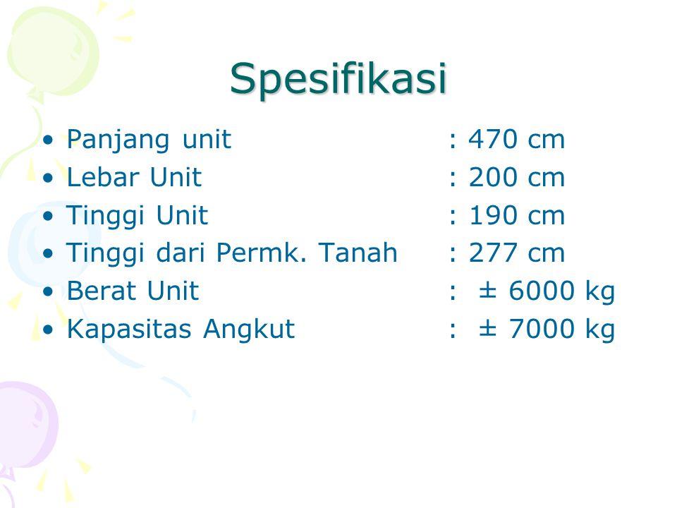 Spesifikasi Panjang unit : 470 cm Lebar Unit : 200 cm Tinggi Unit : 190 cm Tinggi dari Permk.