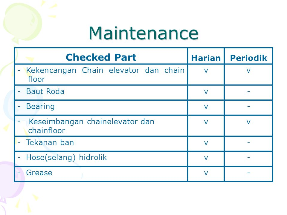 Maintenance Checked Part HarianPeriodik - Kekencangan Chain elevator dan chain floor vv - Baut Rodav- - Bearingv- - Keseimbangan chainelevator dan chainfloor vv - Tekanan banv- - Hose(selang) hidrolikv- - Greasev-
