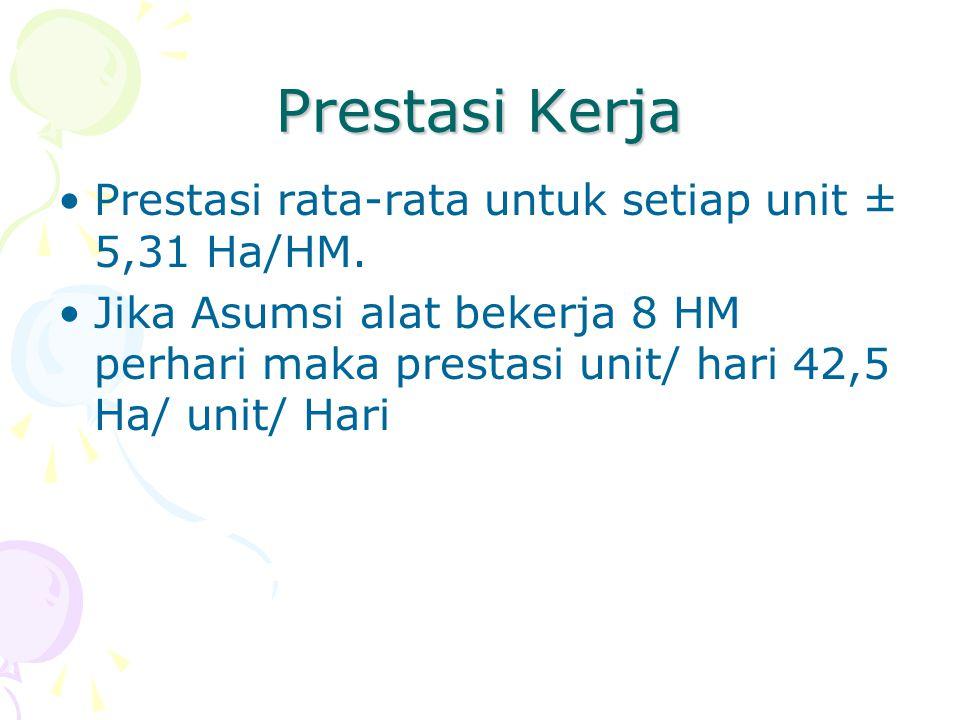 Prestasi Kerja Prestasi rata-rata untuk setiap unit ± 5,31 Ha/HM.