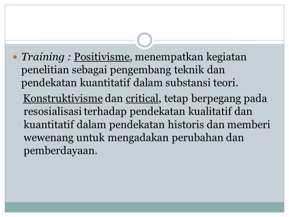 Training : Positivisme, menempatkan kegiatan penelitian sebagai pengembang teknik dan pendekatan kuantitatif dalam substansi teori.