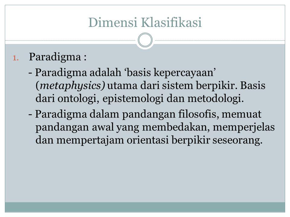 Dimensi Klasifikasi 1.