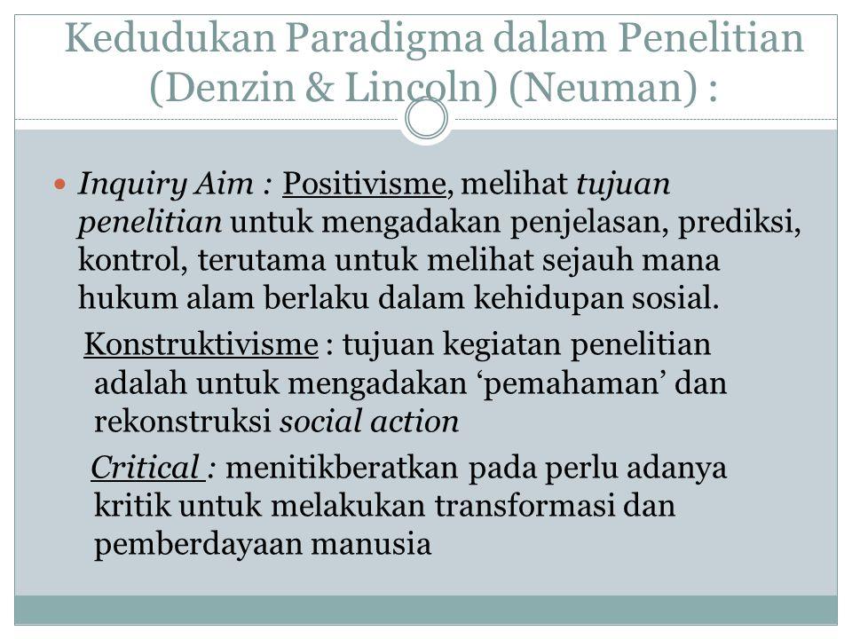 Kedudukan Paradigma dalam Penelitian (Denzin & Lincoln) (Neuman) : Inquiry Aim : Positivisme, melihat tujuan penelitian untuk mengadakan penjelasan, prediksi, kontrol, terutama untuk melihat sejauh mana hukum alam berlaku dalam kehidupan sosial.